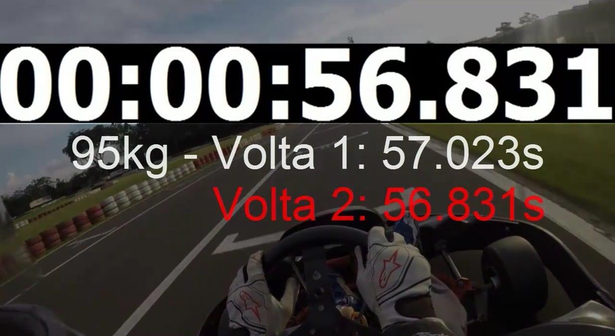 Quanto Mais Pesado Mais Lento no Kart Indoor